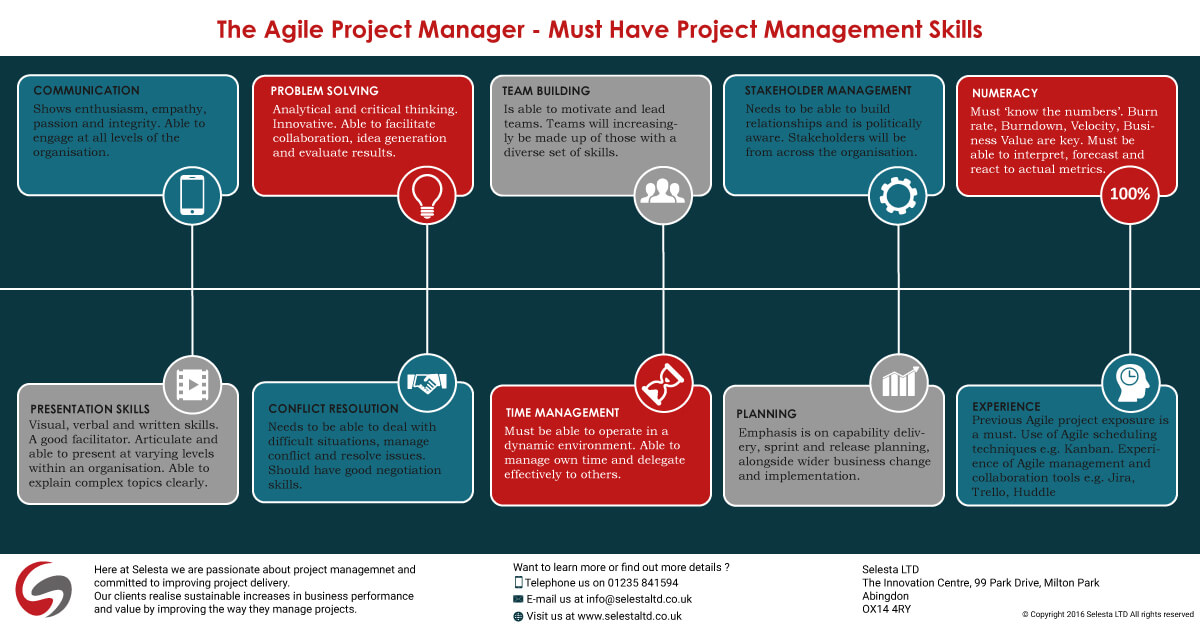 Adopting Agile The Agile Project Manager Must Have Skills